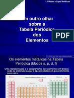 02b-Um-Outro-olhar-sobre-a-Tabela-Periódica-dos-Elementos