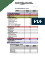 c. 1Formularios Que Componen El Anteproyecto de Presupuesto Para La Vigencia_0