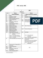 POC  vs  SNC.pdf