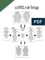 Diagram as Ipo Code Tortuga