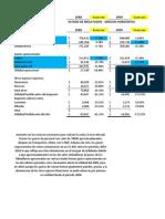 Analisis v-h Estados Financieros Corona