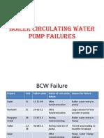 Boiler Circulating water Pump Failure Problems.pptx