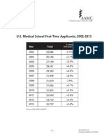 2013 Applicant and Enrollment Data Charts