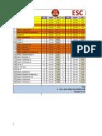 DEBATE TABULATION OF ESC 2013.xls