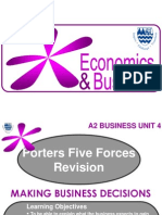 Porters Five Forces.pptx