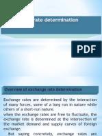 Exchange_rate_determination.ppt