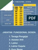 Angka Kredit Jabatan Fungsional.ppt