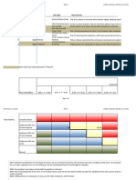 flu pandemic RFRM step 5- top risk mult criteria results.xlsx