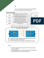 The MIMO System Summary