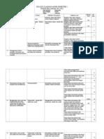 Kisi-kisi Soal XI IPA dan X 2011-2012.doc