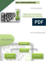 Direccion Estrategica-estructura Del Proceso (Presentacion)