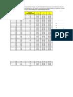 Ejercicio Para Clase Grafico c