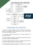 Diagrama de Bloques Del Proceso