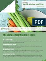 acid-alkaline-food-chart-101016085532-phpapp02.pdf