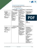 Planning Scheme