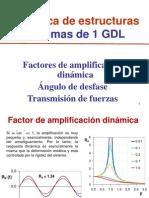Factores de Amplificacion-Angulo de Desfase-Transmision de Fuerzas