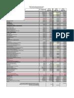SPSU SGA Allocations for FY 2014 revised.pdf
