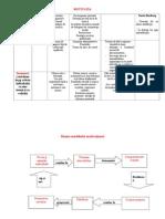 scheme motivatie.doc