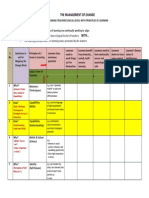 LOGICAL LEVELS-MANAGEMENT OF CHANGE.pdf