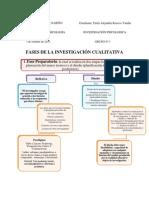 Fases Investigacion Cualitativa
