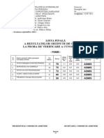 Rezultate Femei 2012