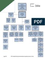 UC_Online_org_chart.pdf