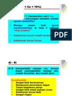 Al Alloy.pdf