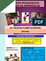 Sesiones de Aprendizaje y Procesos Pedago
