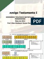 Antigo Testamento - Parte 2 - Pentateuco