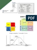 Time Management MAtrix n Innovation.doc