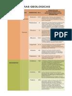 PP.-Eras-geológicas-III.pdf