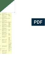 PSU Recruiting Through Gate 2014