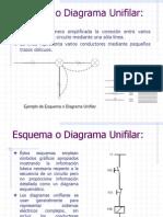 Esquemas y Diagramas 2