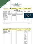 Funciones y Modelos - Mapa Curricular