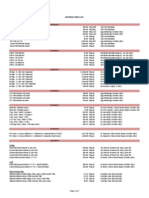 Material Price List pdf | Polyvinyl Chloride | Plywood