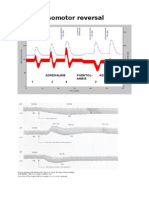 graph pharmacology collection.doc
