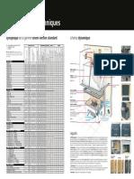 telechargement-caracteristiques techniques.pdf