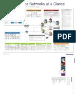 Voip.pdf