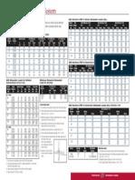 5-Fastener Design Criteria.pdf