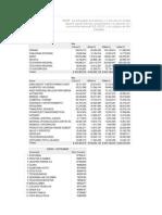Inversión Publicitaria IBOPE P&M 2013
