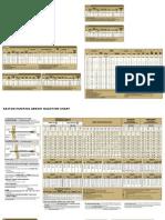 EASTON 2004 charts