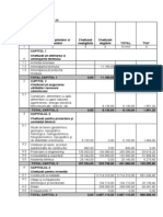 Bugetul proiectului si sursele de finantare modificat.doc
