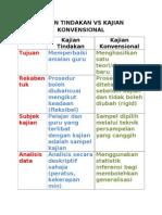 PERBANDINGAN ANTARA KAJIAN TINDAKAN DENGAN KAJIAN KONVENSIONAL.doc
