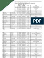 7__DOP_e_IGP_Registrati_aggiornato_al_17_luglio_2013.pdf