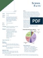 TWS_facts.pdf