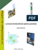 Structure d Un Sa