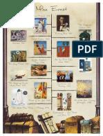 SI 520 Midterm - Artist Timeline