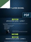 osi 7 layer model