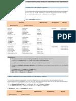 AE_A_G_K3_E7_S.pdf
