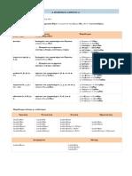 AE_A_G_K3_E6_S.pdf